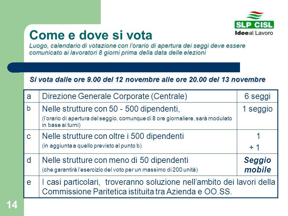 14 Luogo, calendario di votazione con lorario di apertura dei seggi deve essere comunicato ai lavoratori 8 giorni prima della data delle elezioni Come