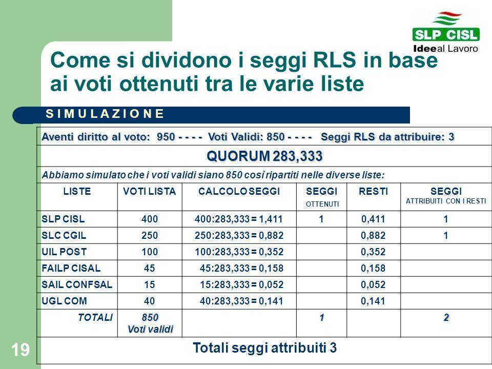 19 Come si dividono i seggi RLS in base ai voti ottenuti tra le varie liste Aventi diritto al voto: 950 - - - - Voti Validi: 850 - - - - Seggi RLS da