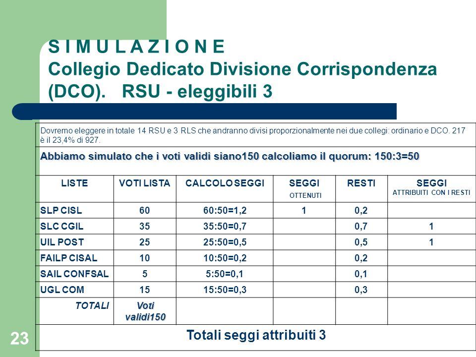 23 Dovremo eleggere in totale 14 RSU e 3 RLS che andranno divisi proporzionalmente nei due collegi: ordinario e DCO. 217 è il 23,4% di 927. Abbiamo si