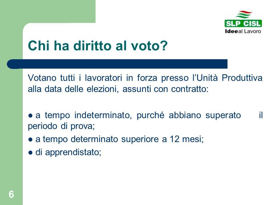 6 Chi ha diritto al voto? Votano tutti i lavoratori in forza presso lUnità Produttiva alla data delle elezioni, assunti con contratto: a tempo indeter