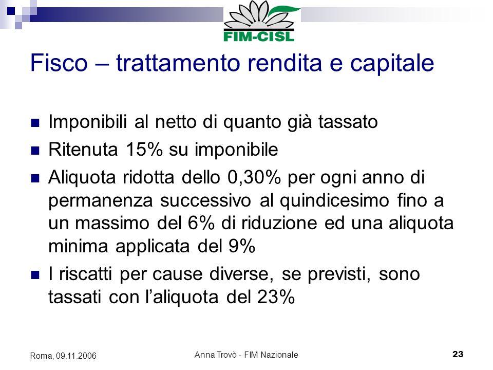 Anna Trovò - FIM Nazionale23 Roma, 09.11.2006 Fisco – trattamento rendita e capitale Imponibili al netto di quanto già tassato Ritenuta 15% su imponibile Aliquota ridotta dello 0,30% per ogni anno di permanenza successivo al quindicesimo fino a un massimo del 6% di riduzione ed una aliquota minima applicata del 9% I riscatti per cause diverse, se previsti, sono tassati con laliquota del 23%