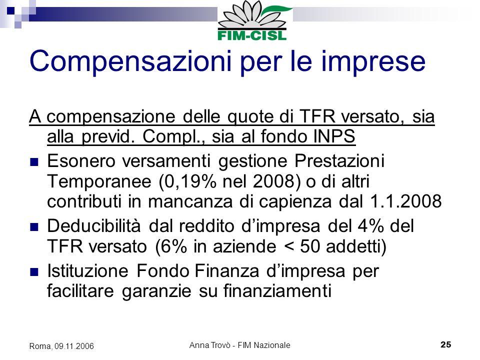 Anna Trovò - FIM Nazionale25 Roma, 09.11.2006 Compensazioni per le imprese A compensazione delle quote di TFR versato, sia alla previd.