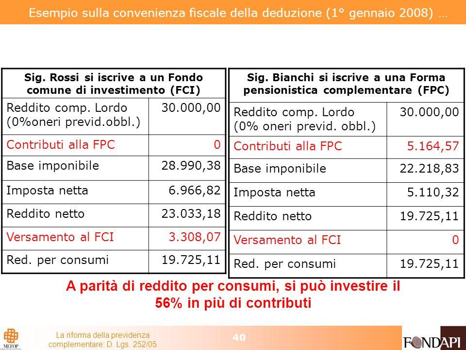 La riforma della previdenza complementare: D. Lgs. 252/05 40 Esempio sulla convenienza fiscale della deduzione (1° gennaio 2008) … Sig. Rossi si iscri