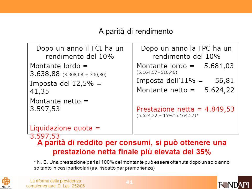 La riforma della previdenza complementare: D. Lgs. 252/05 41 … continua Dopo un anno il FCI ha un rendimento del 10% Montante lordo = 3.638,88 (3.308,