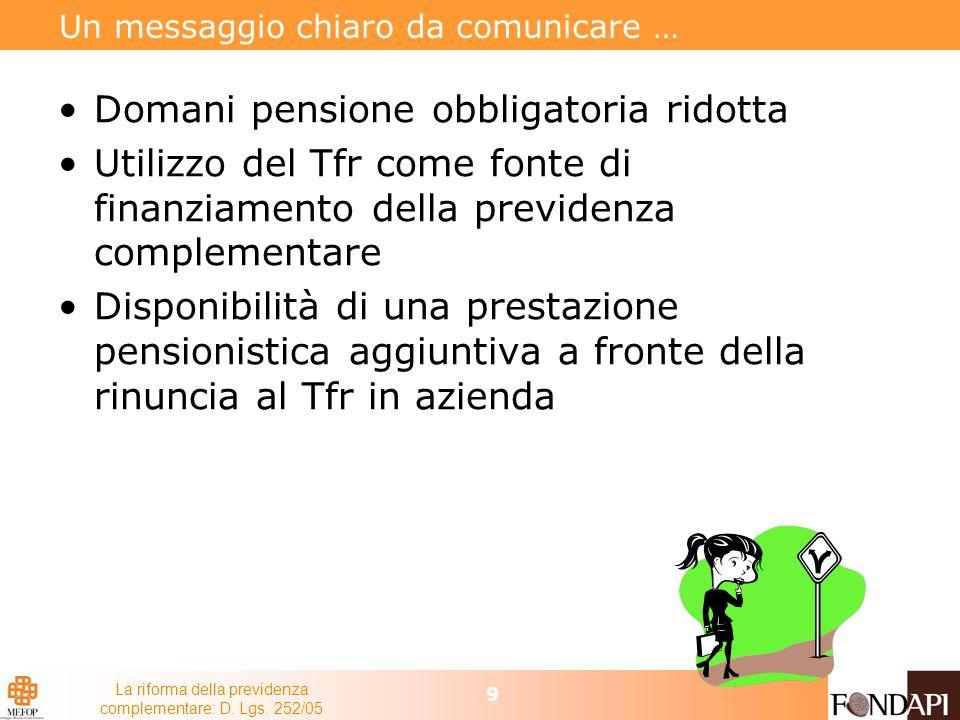 La riforma della previdenza complementare: D. Lgs. 252/05 9 Un messaggio chiaro da comunicare … Domani pensione obbligatoria ridotta Utilizzo del Tfr
