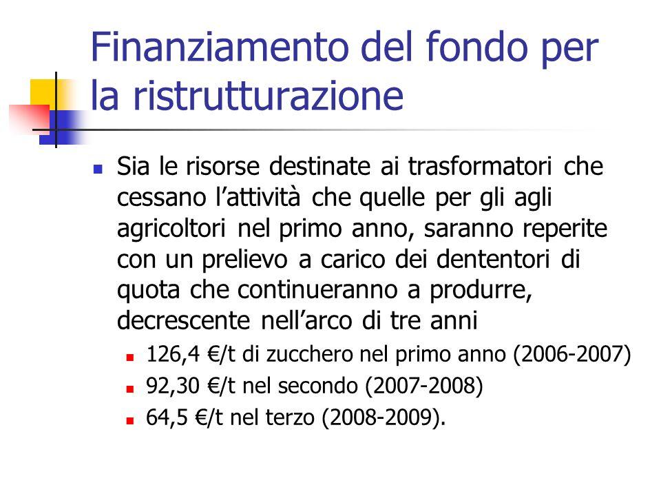 Finanziamento del fondo per la ristrutturazione Sia le risorse destinate ai trasformatori che cessano lattività che quelle per gli agli agricoltori ne