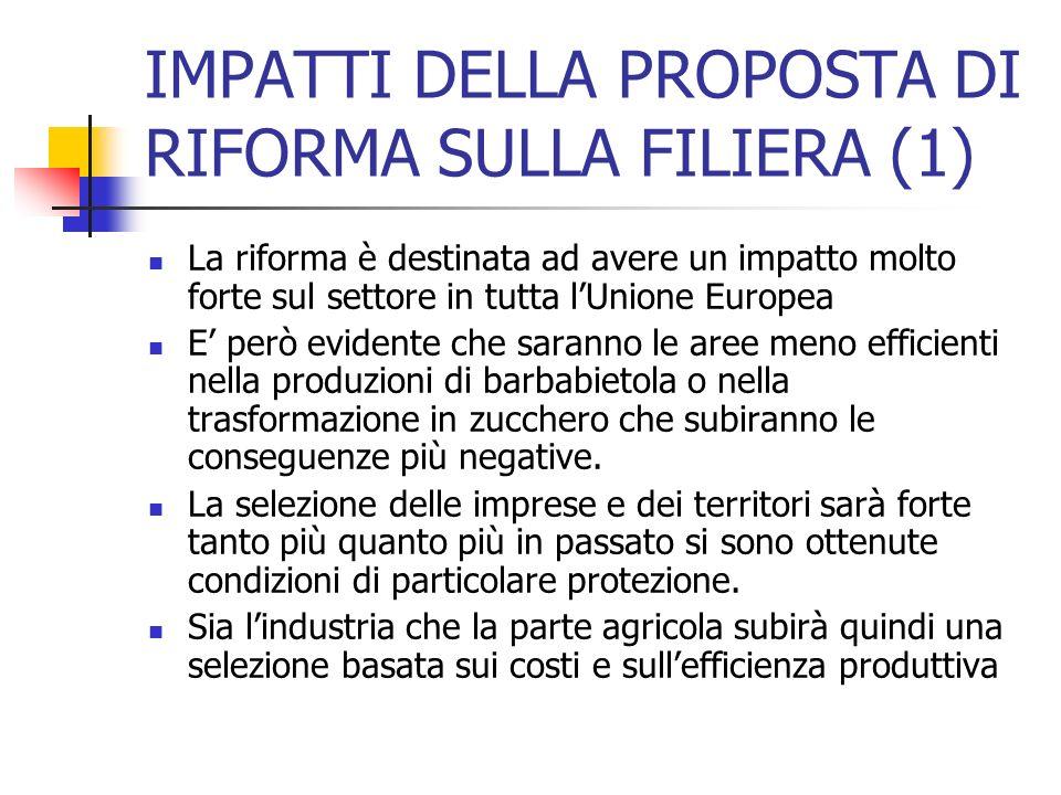 IMPATTI DELLA PROPOSTA DI RIFORMA SULLA FILIERA (1) La riforma è destinata ad avere un impatto molto forte sul settore in tutta lUnione Europea E però
