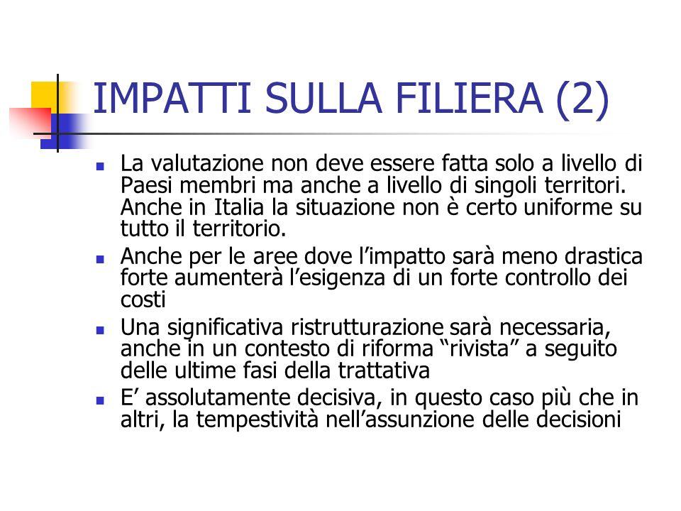 IMPATTI SULLA FILIERA (2) La valutazione non deve essere fatta solo a livello di Paesi membri ma anche a livello di singoli territori. Anche in Italia