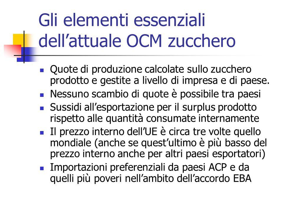 Gli elementi essenziali dellattuale OCM zucchero Quote di produzione calcolate sullo zucchero prodotto e gestite a livello di impresa e di paese. Ness