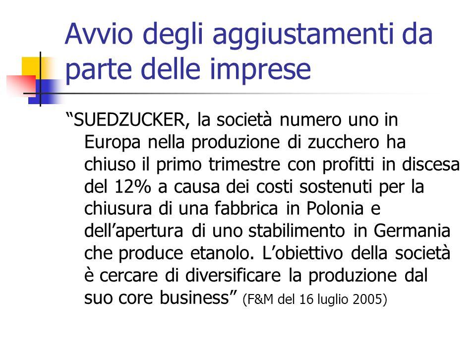 Avvio degli aggiustamenti da parte delle imprese SUEDZUCKER, la società numero uno in Europa nella produzione di zucchero ha chiuso il primo trimestre