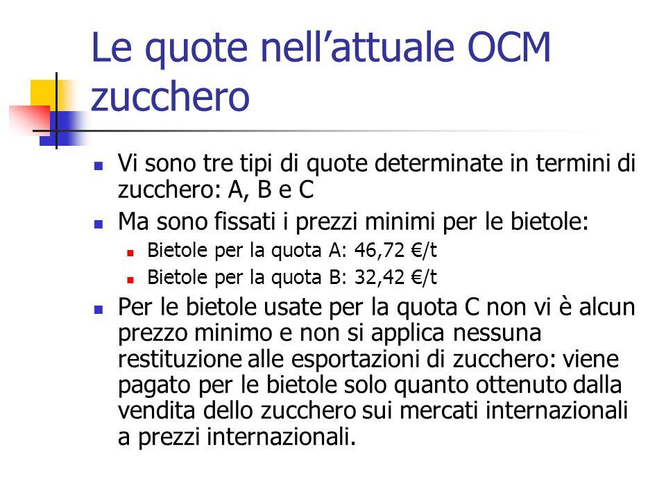 Le quote nellattuale OCM zucchero Vi sono tre tipi di quote determinate in termini di zucchero: A, B e C Ma sono fissati i prezzi minimi per le bietol
