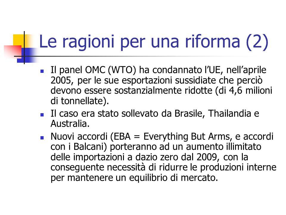 Le ragioni per una riforma (2) Il panel OMC (WTO) ha condannato lUE, nellaprile 2005, per le sue esportazioni sussidiate che perciò devono essere sost