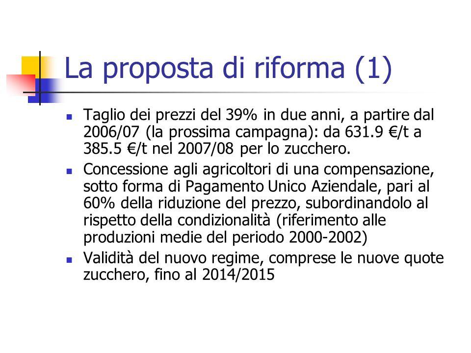La proposta di riforma (1) Taglio dei prezzi del 39% in due anni, a partire dal 2006/07 (la prossima campagna): da 631.9 /t a 385.5 /t nel 2007/08 per