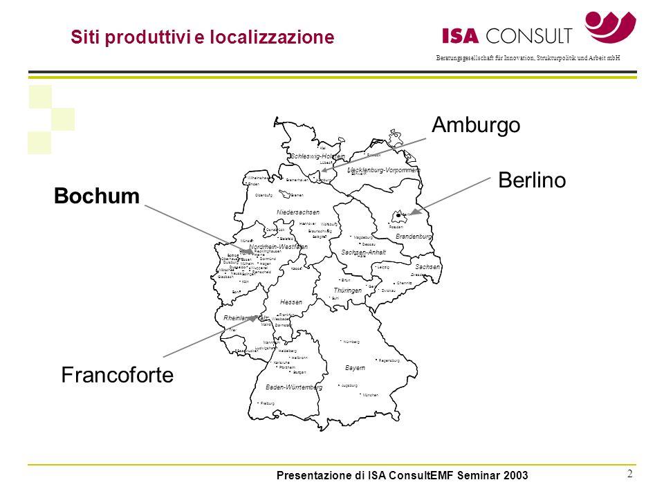 Beratungsgesellschaft für Innovation, Strukturpolitik und Arbeit mbH Presentazione di ISA ConsultEMF Seminar 2003 2 Siti produttivi e localizzazione Bochum Amburgo Berlino Francoforte