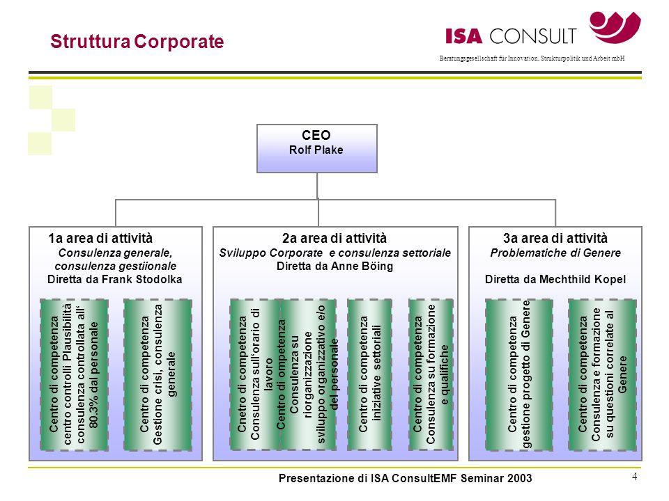 Beratungsgesellschaft für Innovation, Strukturpolitik und Arbeit mbH Presentazione di ISA ConsultEMF Seminar 2003 4 1a area di attività Consulenza gen