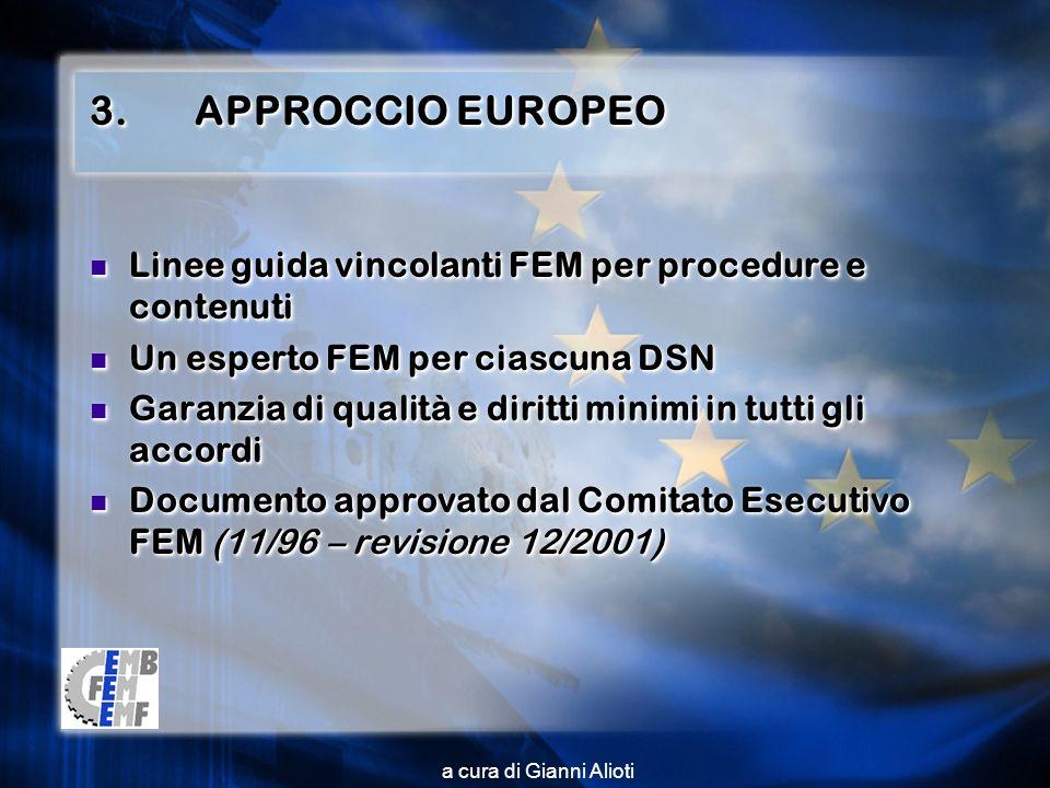 a cura di Gianni Alioti 3.APPROCCIO EUROPEO Linee guida vincolanti FEM per procedure e contenuti Linee guida vincolanti FEM per procedure e contenuti Un esperto FEM per ciascuna DSN Un esperto FEM per ciascuna DSN Garanzia di qualità e diritti minimi in tutti gli accordi Garanzia di qualità e diritti minimi in tutti gli accordi Documento approvato dal Comitato Esecutivo FEM (11/96 – revisione 12/2001) Documento approvato dal Comitato Esecutivo FEM (11/96 – revisione 12/2001) 3.APPROCCIO EUROPEO Linee guida vincolanti FEM per procedure e contenuti Linee guida vincolanti FEM per procedure e contenuti Un esperto FEM per ciascuna DSN Un esperto FEM per ciascuna DSN Garanzia di qualità e diritti minimi in tutti gli accordi Garanzia di qualità e diritti minimi in tutti gli accordi Documento approvato dal Comitato Esecutivo FEM (11/96 – revisione 12/2001) Documento approvato dal Comitato Esecutivo FEM (11/96 – revisione 12/2001)