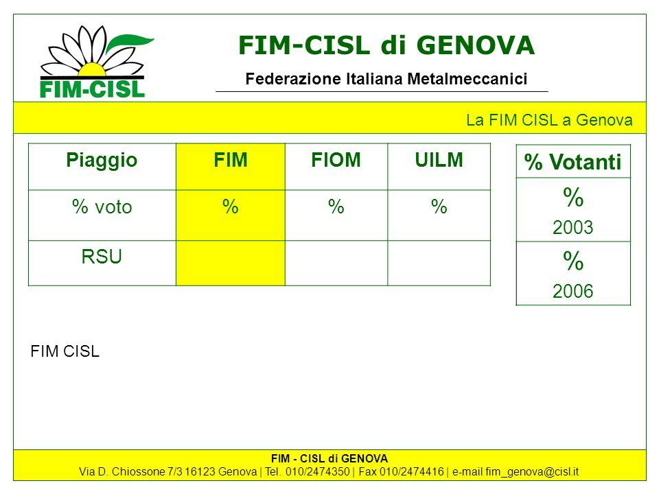 FIM-CISL di GENOVA Federazione Italiana Metalmeccanici FIM - CISL di GENOVA Via D.