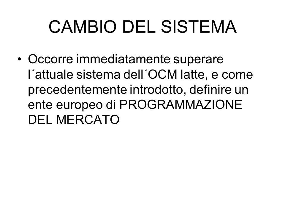 CAMBIO DEL SISTEMA Occorre immediatamente superare l´attuale sistema dell´OCM latte, e come precedentemente introdotto, definire un ente europeo di PROGRAMMAZIONE DEL MERCATO