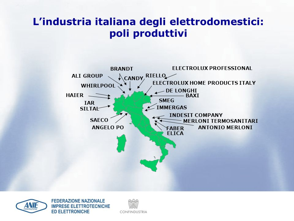 WHIRLPOOL CANDY ELECTROLUX HOME PRODUCTS ITALY INDESIT COMPANY IMMERGAS SMEG FABER ELICA RIELLO IAR SILTAL DE LONGHI BAXI ANGELO PO SAECO MERLONI TERM