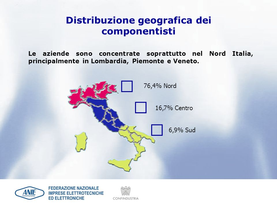 Distribuzione geografica dei componentisti Le aziende sono concentrate soprattutto nel Nord Italia, principalmente in Lombardia, Piemonte e Veneto. 76
