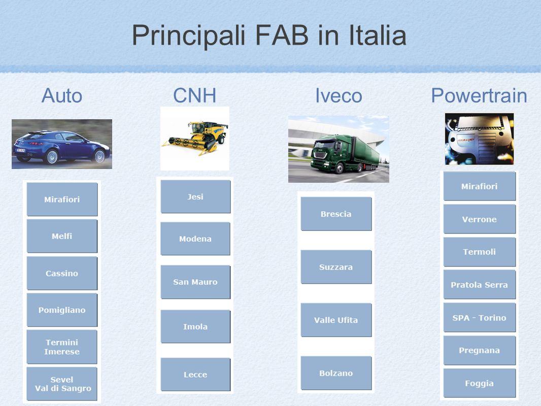 Principali FAB in Italia CNHIvecoPowertrainAuto