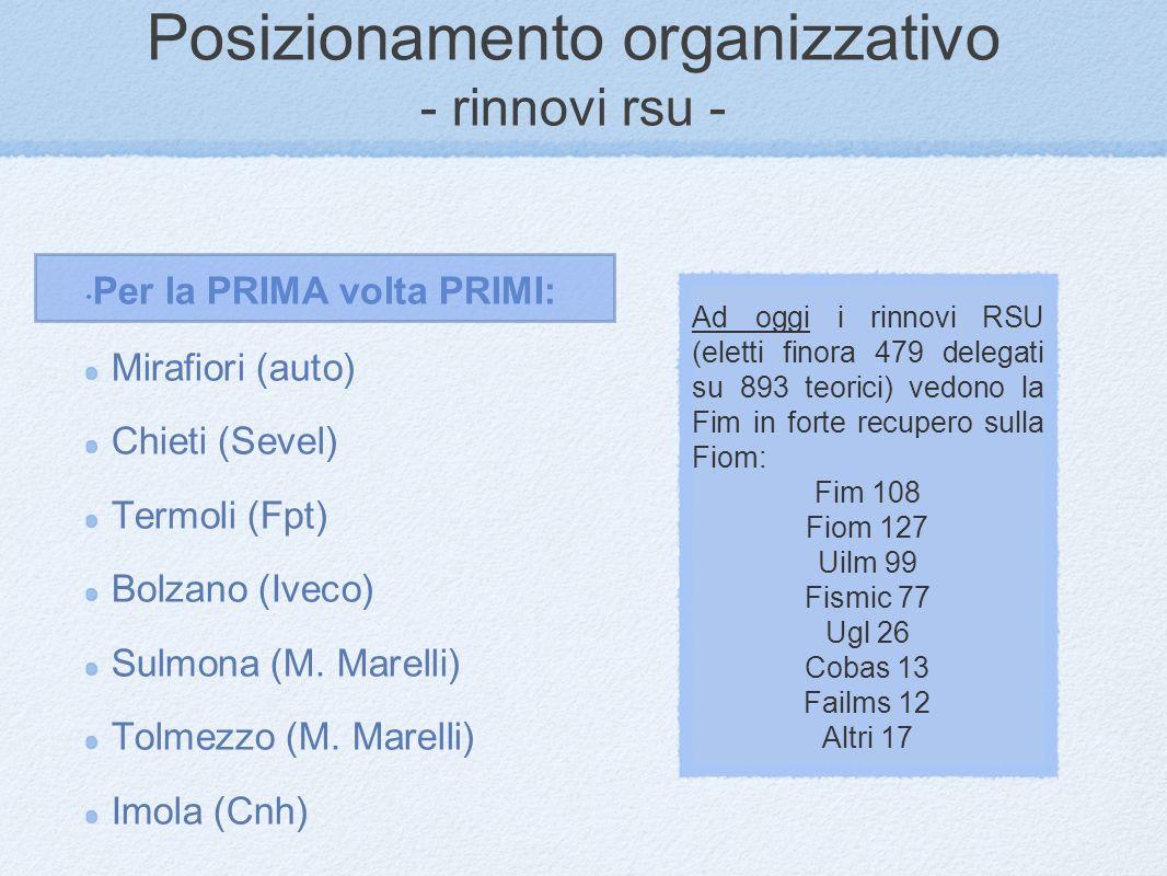 Posizionamento organizzativo - rinnovi rsu - Per la PRIMA volta PRIMI: Mirafiori (auto) Chieti (Sevel) Termoli (Fpt) Bolzano (Iveco) Sulmona (M.