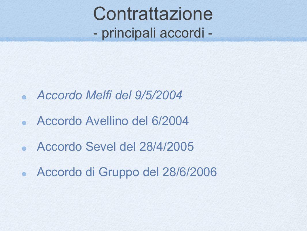 Contrattazione - principali accordi - Accordo Melfi del 9/5/2004 Accordo Avellino del 6/2004 Accordo Sevel del 28/4/2005 Accordo di Gruppo del 28/6/2006