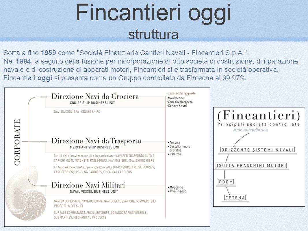 Fincantieri oggi struttura Sorta a fine 1959 come Società Finanziaria Cantieri Navali - Fincantieri S.p.A. .