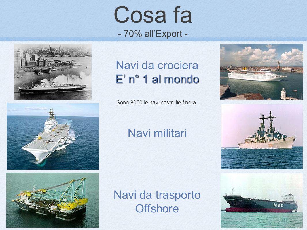 Cosa fa - 70% allExport - Navi da crociera E n° 1 al mondo Navi militari Navi da trasporto Offshore Sono 8000 le navi costruite finora…
