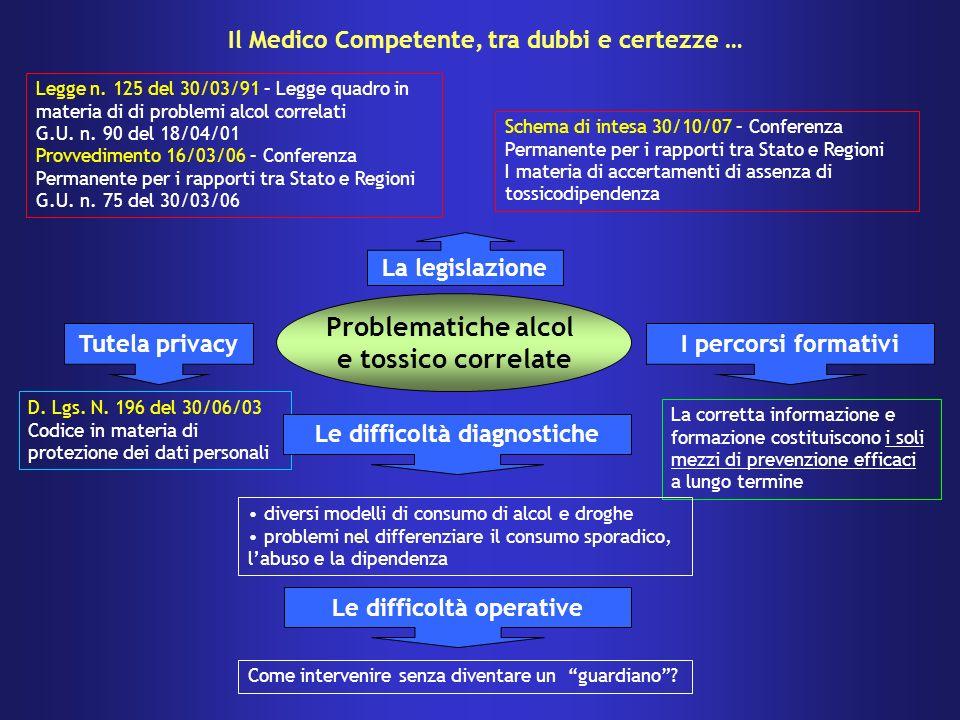 Legge n. 125 del 30/03/91 – Legge quadro in materia di di problemi alcol correlati G.U. n. 90 del 18/04/01 Provvedimento 16/03/06 – Conferenza Permane