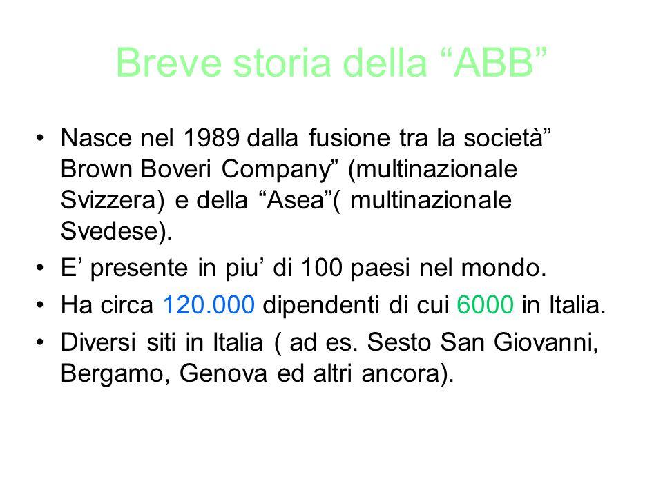 Breve storia della ABB Nasce nel 1989 dalla fusione tra la società Brown Boveri Company (multinazionale Svizzera) e della Asea( multinazionale Svedese