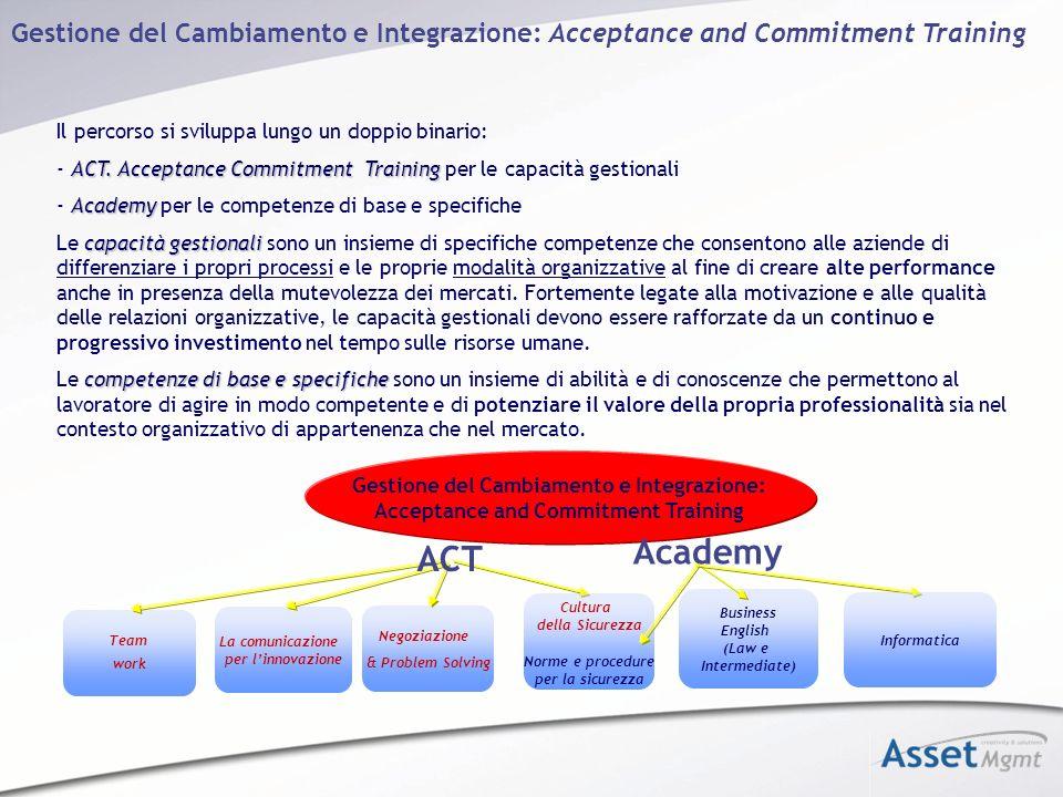 Gestione del Cambiamento e Integrazione: Acceptance and Commitment Training Il percorso si sviluppa lungo un doppio binario: ACT.