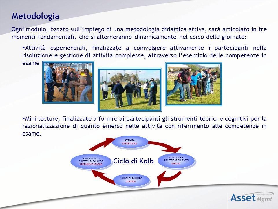 Unitamente al modello di Kolb, il modello ACT-Acceptance Commitment Training, si basa sullutilizzo di: metafore Paradossi esercizi esperienziali interventi comportamentali guidati.