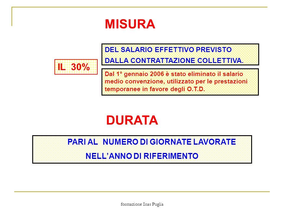 formazione Inas Puglia MISURA IL 30% DEL SALARIO EFFETTIVO PREVISTO DALLA CONTRATTAZIONE COLLETTIVA. DURATA PARI AL NUMERO DI GIORNATE LAVORATE NELLAN