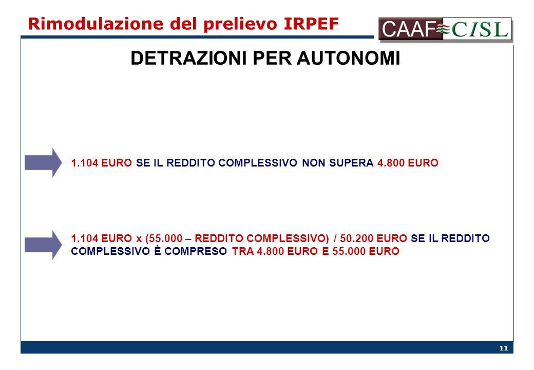 11 Rimodulazione del prelievo IRPEF DETRAZIONI PER AUTONOMI 1.104 EURO SE IL REDDITO COMPLESSIVO NON SUPERA 4.800 EURO 1.104 EURO x (55.000 – REDDITO COMPLESSIVO) / 50.200 EURO SE IL REDDITO COMPLESSIVO È COMPRESO TRA 4.800 EURO E 55.000 EURO