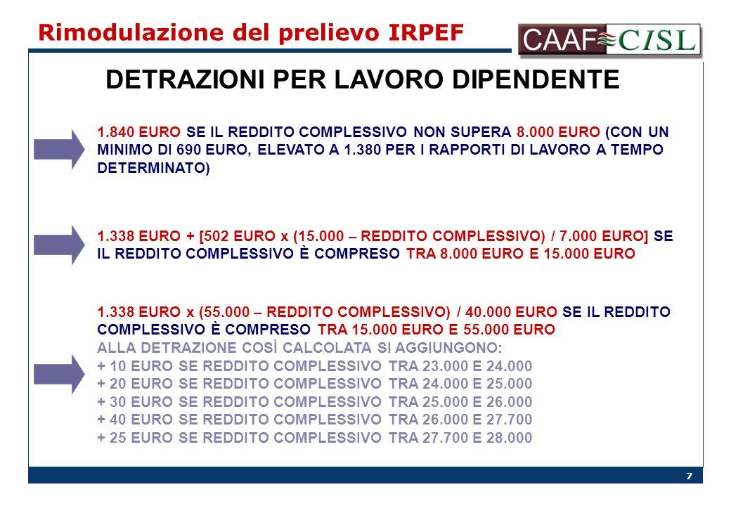 7 Rimodulazione del prelievo IRPEF DETRAZIONI PER LAVORO DIPENDENTE 1.840 EURO SE IL REDDITO COMPLESSIVO NON SUPERA 8.000 EURO (CON UN MINIMO DI 690 EURO, ELEVATO A 1.380 PER I RAPPORTI DI LAVORO A TEMPO DETERMINATO) 1.338 EURO + [502 EURO x (15.000 – REDDITO COMPLESSIVO) / 7.000 EURO] SE IL REDDITO COMPLESSIVO È COMPRESO TRA 8.000 EURO E 15.000 EURO 1.338 EURO x (55.000 – REDDITO COMPLESSIVO) / 40.000 EURO SE IL REDDITO COMPLESSIVO È COMPRESO TRA 15.000 EURO E 55.000 EURO ALLA DETRAZIONE COSÌ CALCOLATA SI AGGIUNGONO: + 10 EURO SE REDDITO COMPLESSIVO TRA 23.000 E 24.000 + 20 EURO SE REDDITO COMPLESSIVO TRA 24.000 E 25.000 + 30 EURO SE REDDITO COMPLESSIVO TRA 25.000 E 26.000 + 40 EURO SE REDDITO COMPLESSIVO TRA 26.000 E 27.700 + 25 EURO SE REDDITO COMPLESSIVO TRA 27.700 E 28.000
