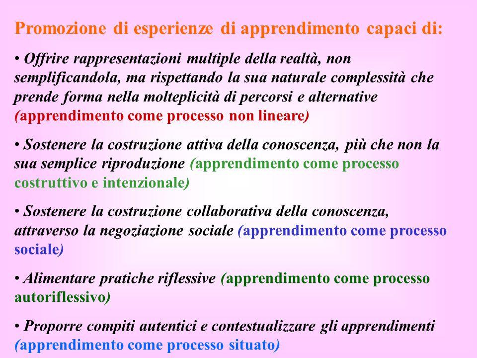 Promozione di esperienze di apprendimento capaci di: Offrire rappresentazioni multiple della realtà, non semplificandola, ma rispettando la sua natura