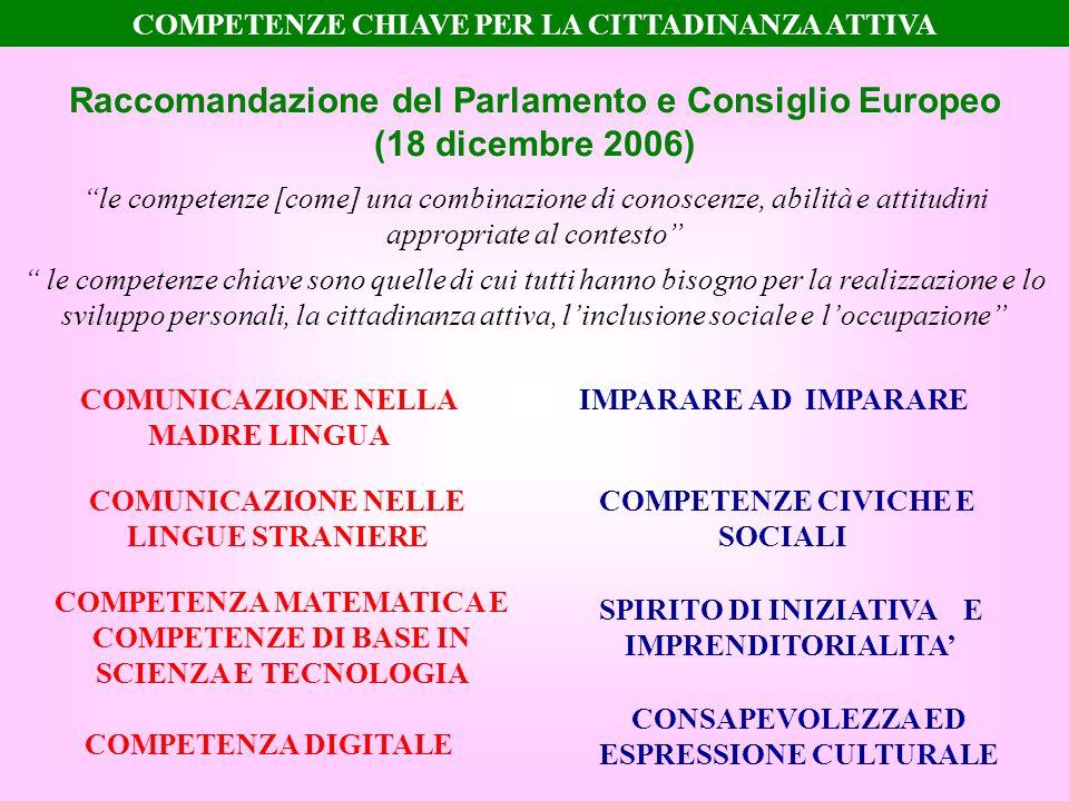 Raccomandazione del Parlamento e Consiglio Europeo (18 dicembre 2006) le competenze [come] una combinazione di conoscenze, abilità e attitudini approp