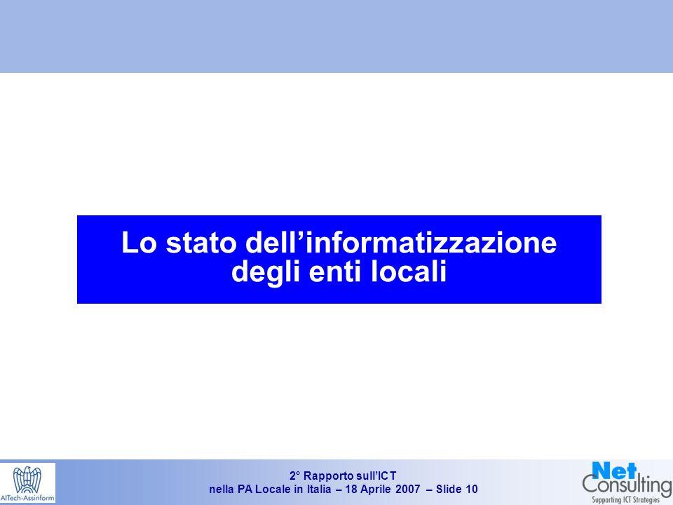 2° Rapporto sullICT nella PA Locale in Italia – 18 Aprile 2007 – Slide 9 Fatturato delle maggiori Società regionali (2004-2005) Fonte: Elaborazione AITech – Assinform su bilanci societari Valori in Mln di Euro 05/04 Top 30: +21.6% 1.7 Spesa IT negli Enti Locali (Mln)