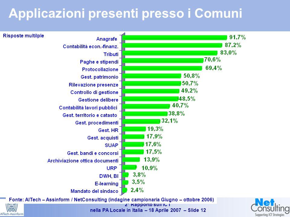 2° Rapporto sullICT nella PA Locale in Italia – 18 Aprile 2007 – Slide 11 Applicazioni presenti nelle Regioni Risposte multilple Fonte: AITech – Assinform / NetConsulting (indagine campionaria Giugno – ottobre 2006)