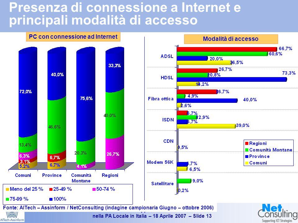 2° Rapporto sullICT nella PA Locale in Italia – 18 Aprile 2007 – Slide 12 Fonte: AITech – Assinform / NetConsulting (indagine campionaria Giugno – ottobre 2006) Risposte multilple Applicazioni presenti presso i Comuni