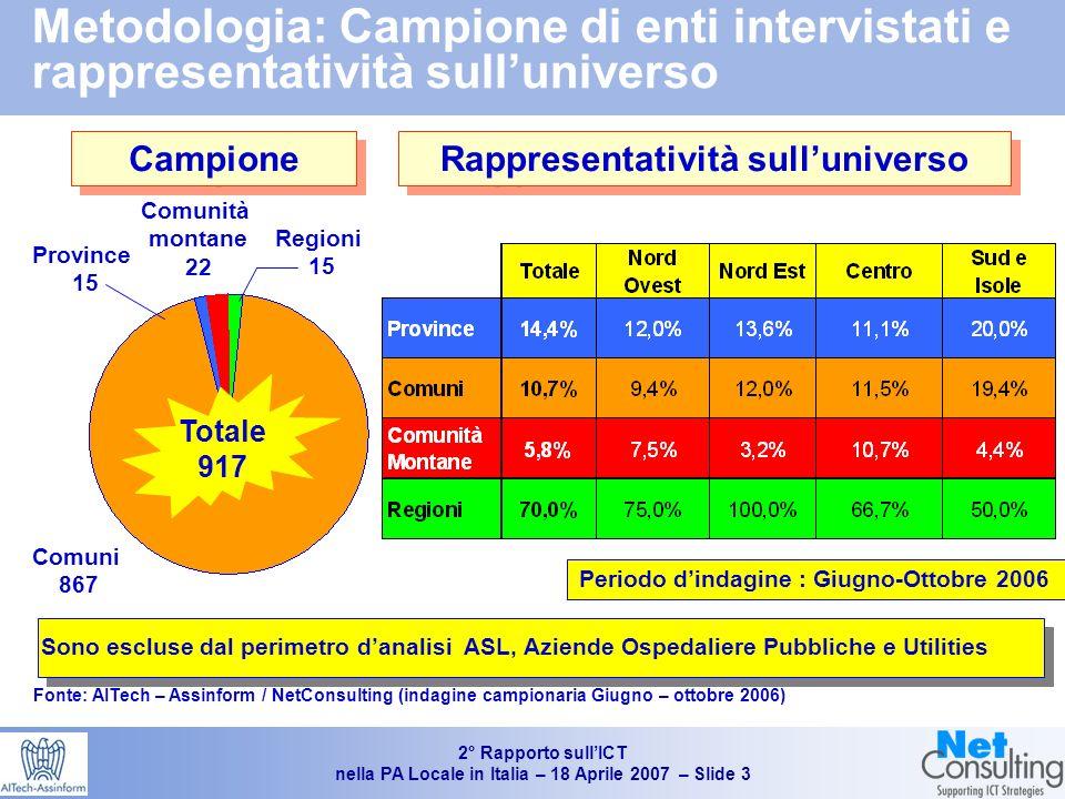 2° Rapporto sullICT nella PA Locale in Italia – 18 Aprile 2007 – Slide 2 Metodologia e campione