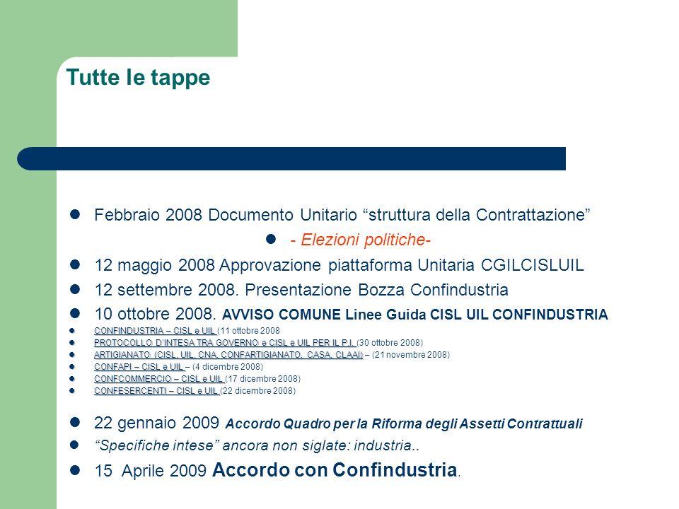 Tutte le tappe Febbraio 2008 Documento Unitario struttura della Contrattazione - Elezioni politiche- 12 maggio 2008 Approvazione piattaforma Unitaria CGILCISLUIL 12 settembre 2008.