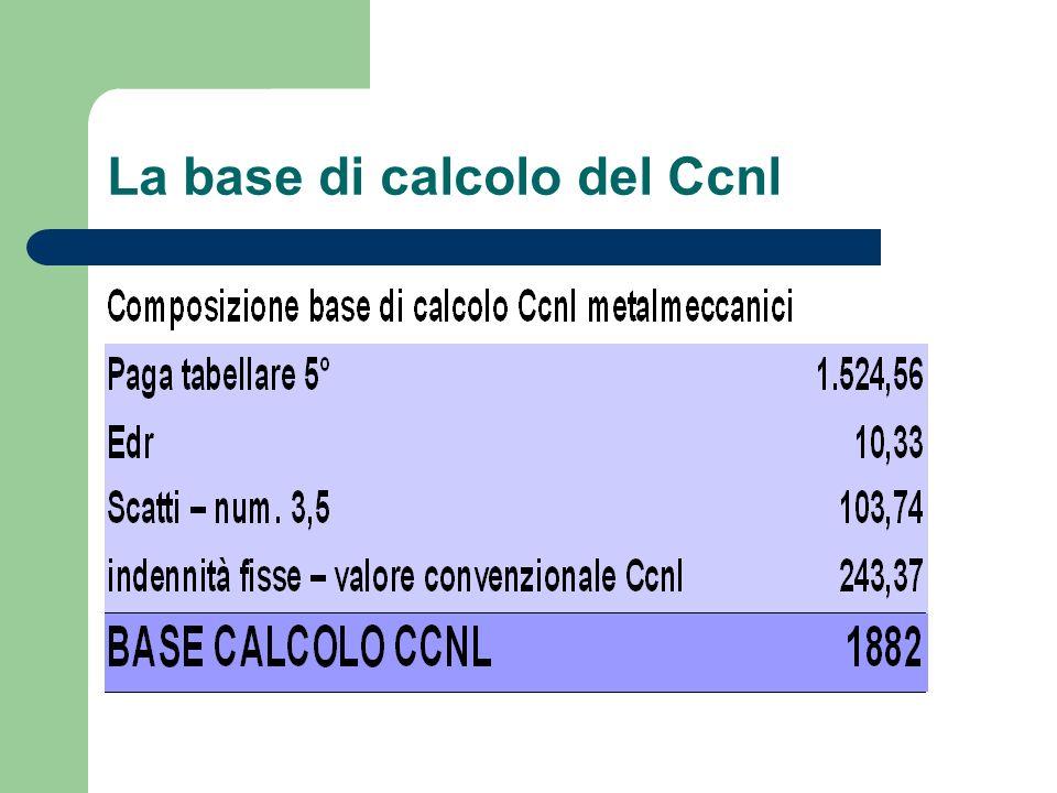 La base di calcolo del Ccnl