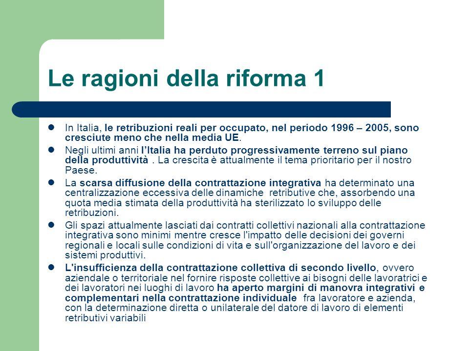 Le ragioni della riforma 1 In Italia, le retribuzioni reali per occupato, nel periodo 1996 – 2005, sono cresciute meno che nella media UE.