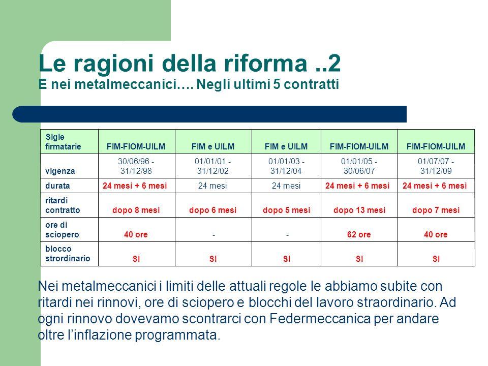 Le ragioni della riforma..2 E nei metalmeccanici….