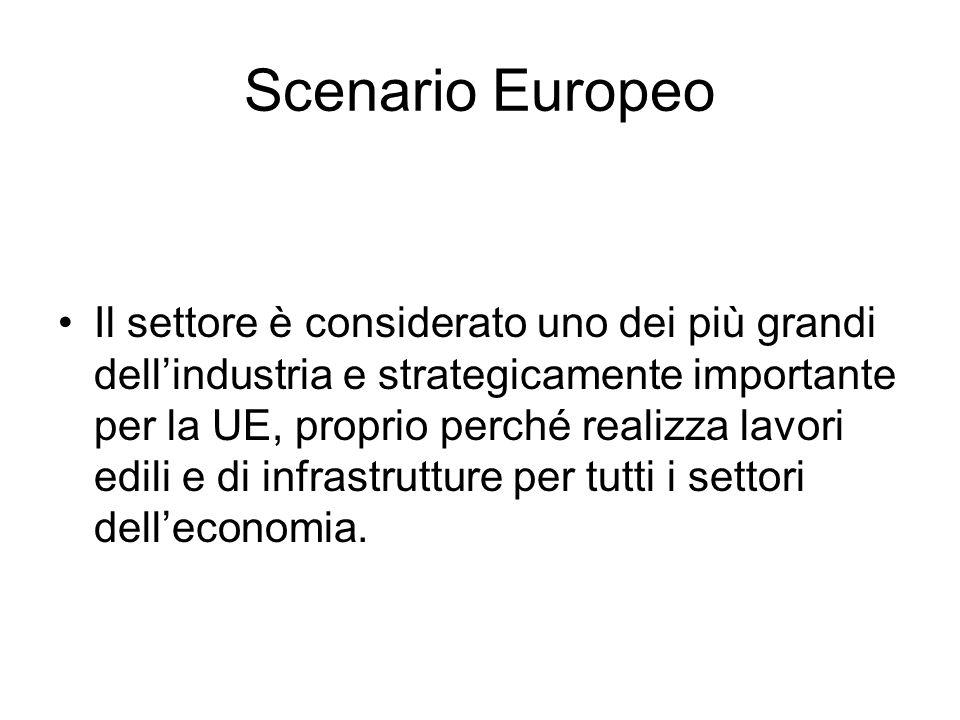 Scenario Europeo Il settore è considerato uno dei più grandi dellindustria e strategicamente importante per la UE, proprio perché realizza lavori edili e di infrastrutture per tutti i settori delleconomia.