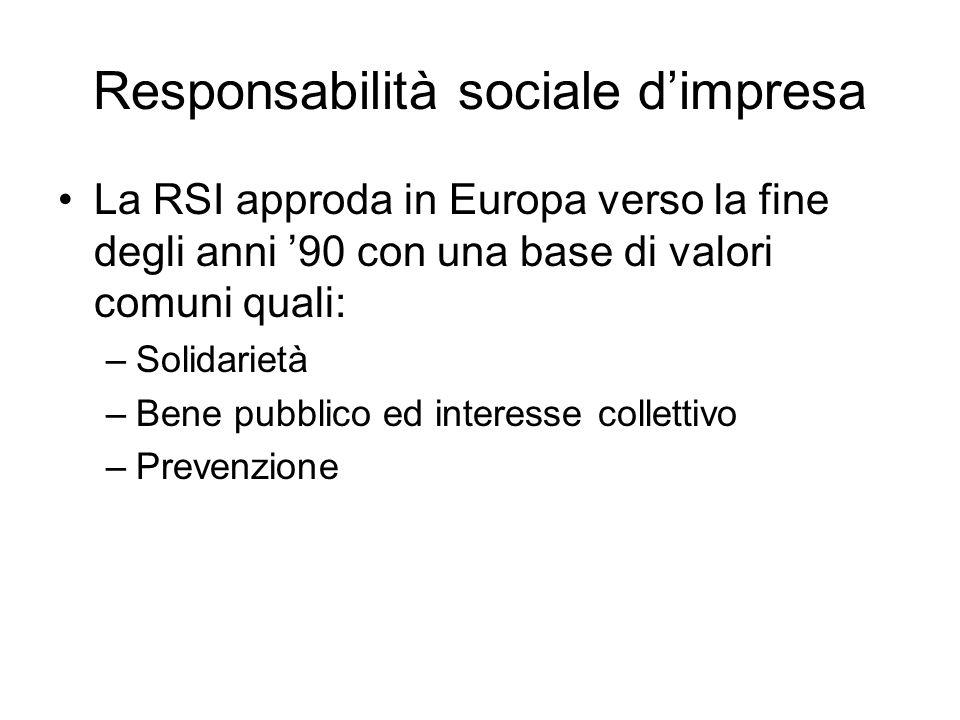 Responsabilità sociale dimpresa La RSI approda in Europa verso la fine degli anni 90 con una base di valori comuni quali: –Solidarietà –Bene pubblico ed interesse collettivo –Prevenzione