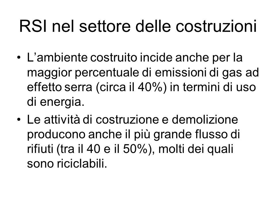 RSI nel settore delle costruzioni Lambiente costruito incide anche per la maggior percentuale di emissioni di gas ad effetto serra (circa il 40%) in termini di uso di energia.