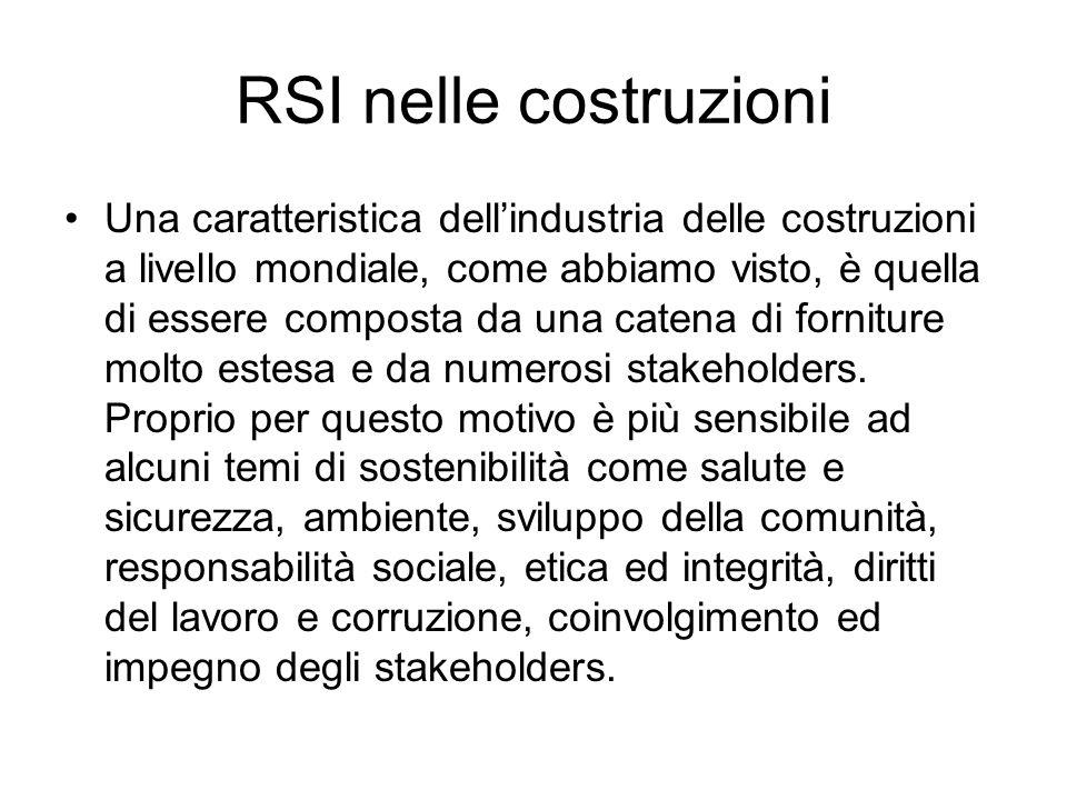 RSI nelle costruzioni Una caratteristica dellindustria delle costruzioni a livello mondiale, come abbiamo visto, è quella di essere composta da una catena di forniture molto estesa e da numerosi stakeholders.